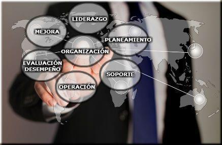 gestion_de _activos