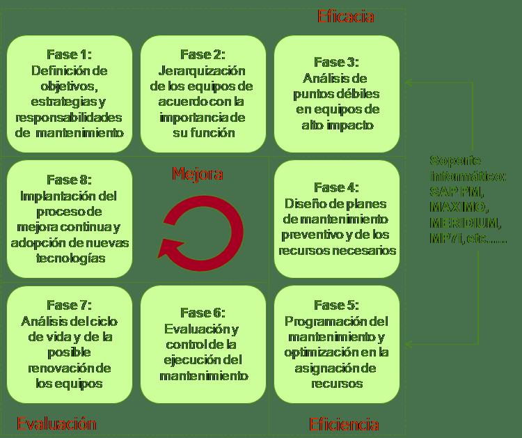 modelo-gestion-mmto